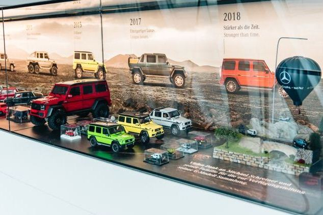 Model Auto Exhibitions